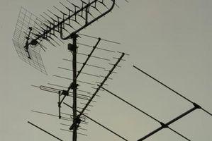 Types HF Antenna