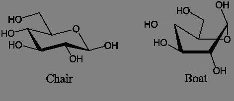 Structure cyclique de glucose
