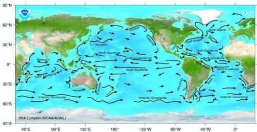 Comment les Courants océaniques Produit?