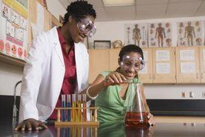Méthodes d'essai des PH de liquides