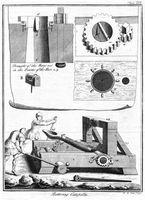 Idées Catapult Homemade