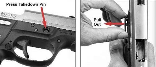 Comment champ Strip & Démonter un Ruger SR9