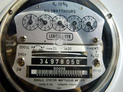 L'histoire de Wattmètres