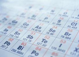 Comment savoir quel élément est un Atom