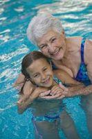 Problèmes dans les grands-parents Raising Grandchildren