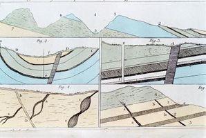 Comment savoir si une roche a été Faulted ou Intrusion