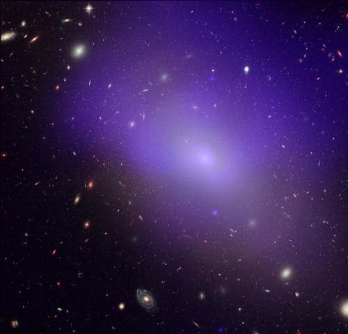 Types de Galaxies