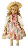 Comment identifier les marques de Makers sur Dolls