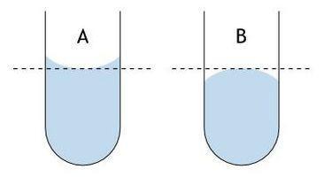 Comment mesurer un volume cylindre gradué