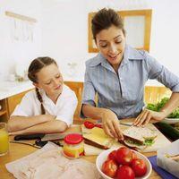 Comment choisir le déjeuner Kids Eco-Friendly et boissons Stockage
