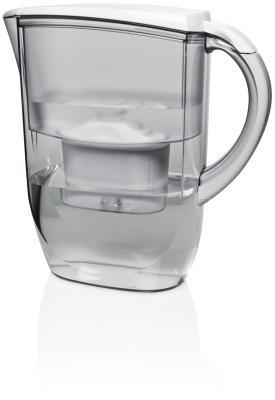 Comment faire pour supprimer Ions Sodium De l'eau