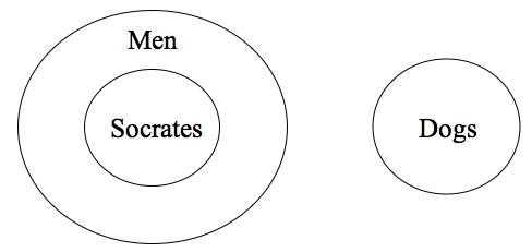 Quest ce quun diagramme de venn euler calhounride quest ce quun diagramme de venn eulerquest ccuart Images