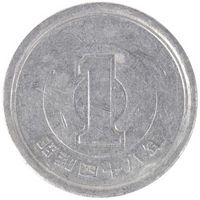Comment savoir si une 1870 One Yen Is Real