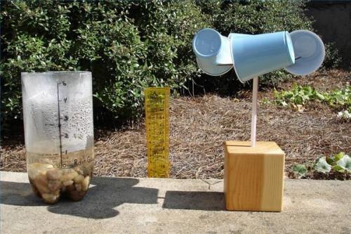 Comment faire un outil pour calculer la vitesse du vent