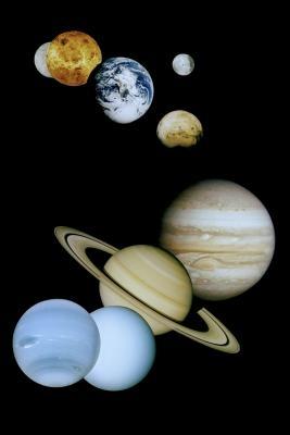 Quels sont les quatre planètes les plus proches du Soleil Appelé?