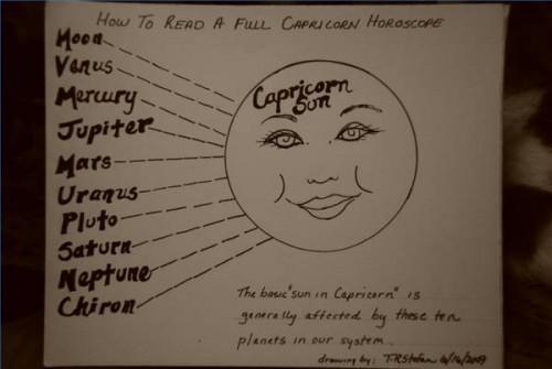 Comment lire un complet Capricorne Horoscope