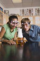 Cinq façons de voir les réactions chimiques