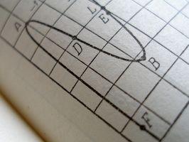 Comment utiliser la méthode de la courbe française pour Paraboles