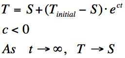 La loi de Newton de l'expérience de refroidissement