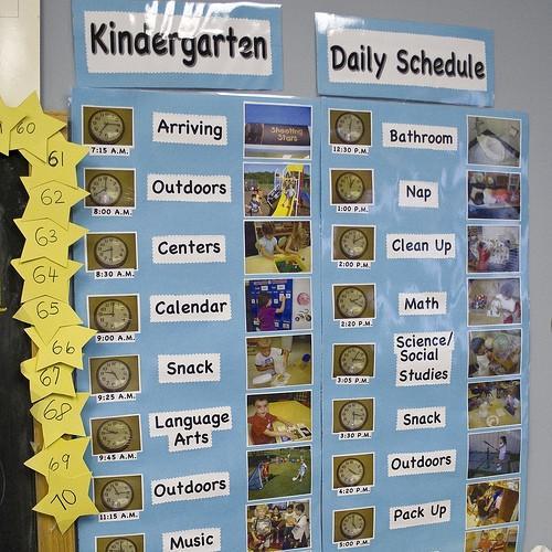 Subventions fédérales du gouvernement pour les centres de soins de jour pour enfants