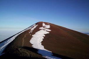 Mauna Loa Histoire