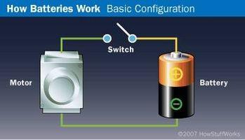 Comment fonctionne un batterie?