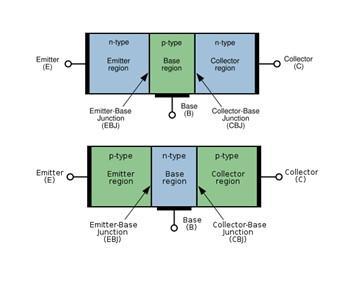 Pnp Vs. transistor NPN