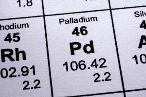 Ring Palladium Faits