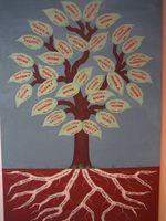 Comment dessiner correctement un arbre généalogique