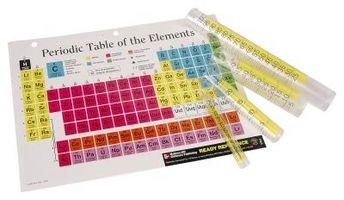 Comment trouver le nombre d'électrons utilisant Atomic Mass et numéro