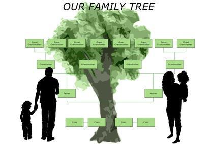 Moyen simple pour rendre les arbres de la famille