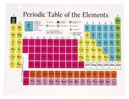 Comment savoir si un élément a une charge négative
