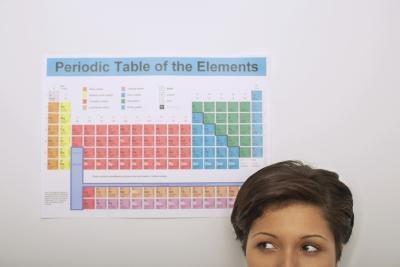Quelles sont les principales propriétés des métaux de transition?
