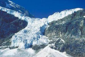 Comment faire pour déterminer la direction d'un glacier de flux